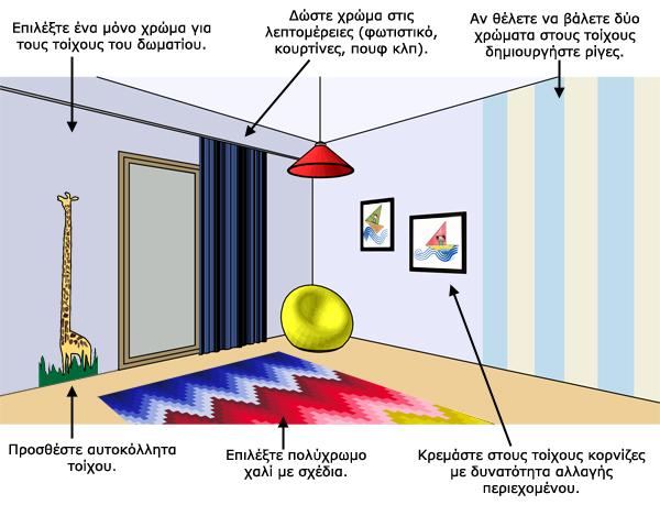 Εισάγωντας χρώμα στο παιδικό δωμάτιο